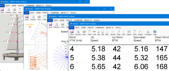 yacht performance analyzer, techsail